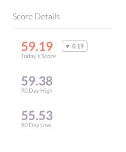 Klout score overview